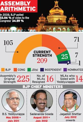 karnataka-election-graphics