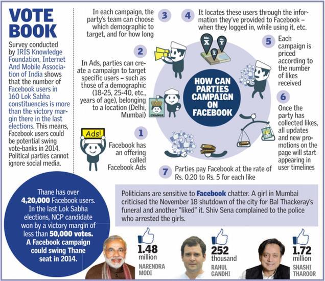 facebook-vote-effect