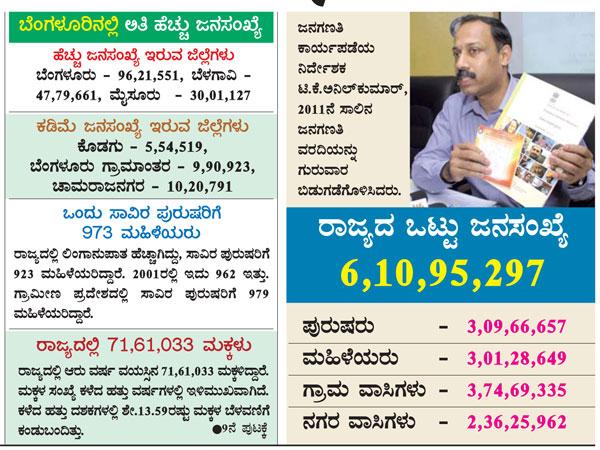 6-crore-kannadigas-state-may-23