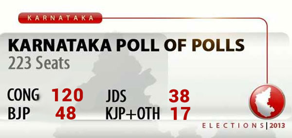 Karnataka_poll_of_polls_new