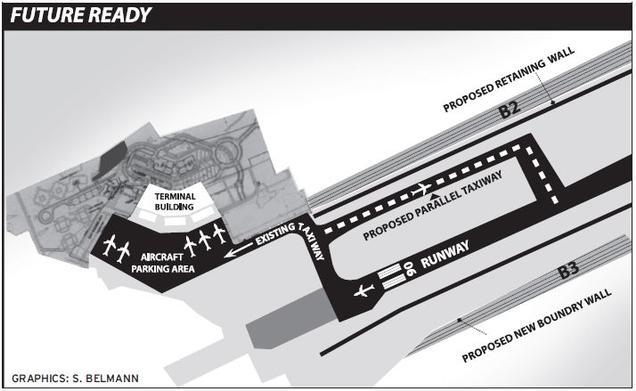 mang-taxiway