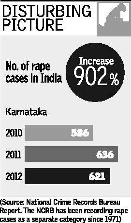 increasing crime against housemaids in oman Meanwhile, 81,322 crimes against adivasis have been reported from 2006 to 2016, with the highest increase in crime rates recorded in kerala, karnataka and bihar the logical indian take the police say that an investigation is underway and the woman was beaten up as she went to use the public tap.
