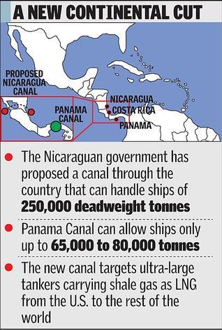 Nicarague
