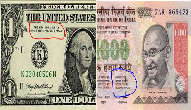 American Dollar Vs Indian Ru