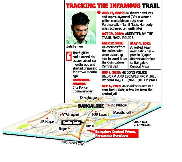tracking-jaishnakar