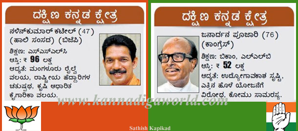 Poojary excells in poll expenditure list, Nalin stands second
