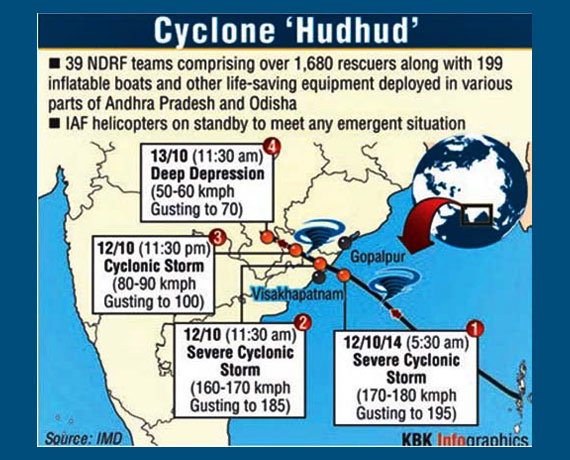 HudHud_cyclone_Live_2