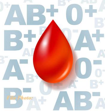 blood_type_photo