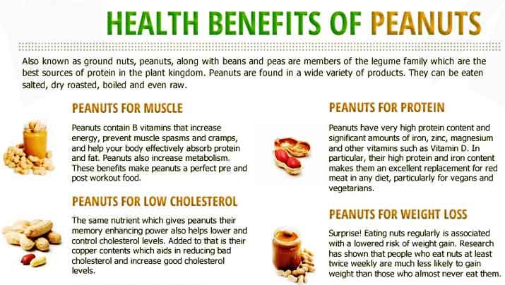 peanuts_benifit_3
